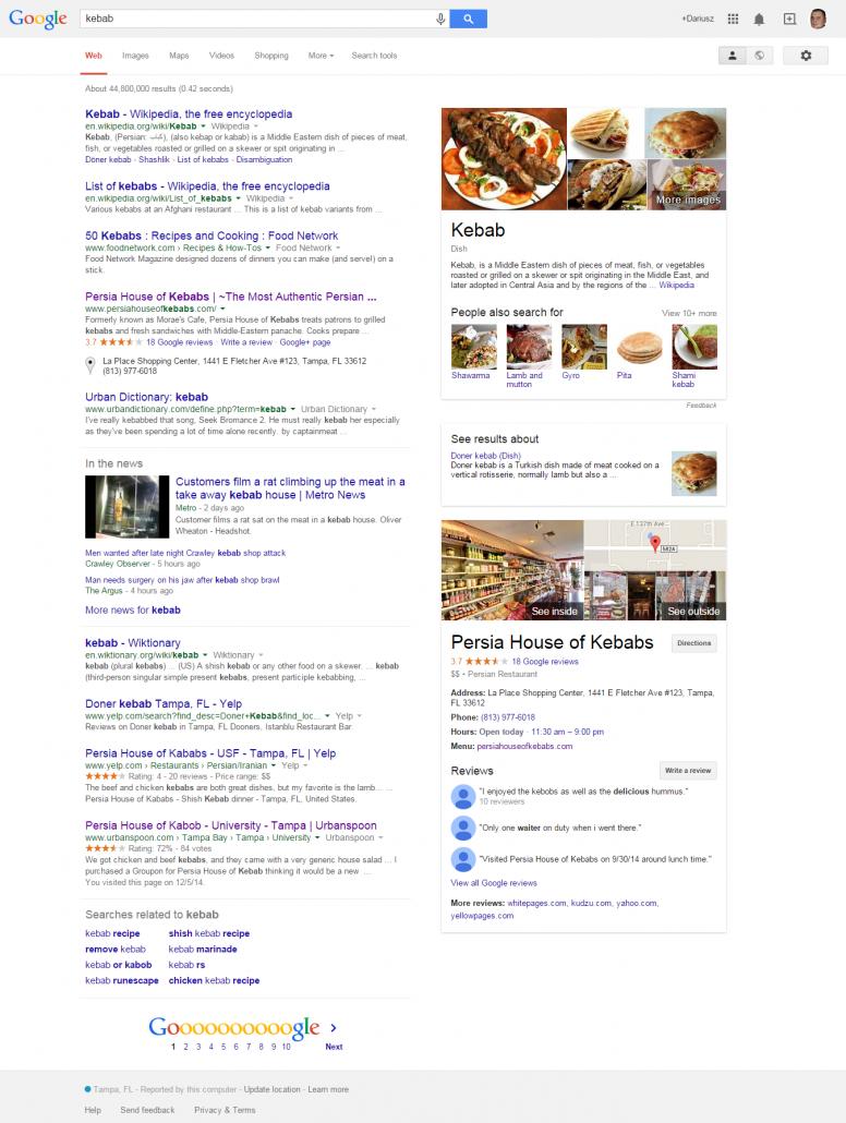 kebab   Google Search